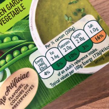 LEAP Conducts Focus Groups on Environmental Labelling of